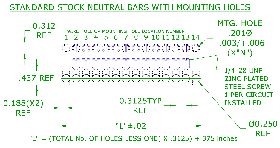 Chart of dimensioning for 4-14 size neutral bars