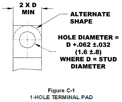 nema 1 hole layout